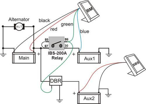 ibs-dbr doppelbatt -relay